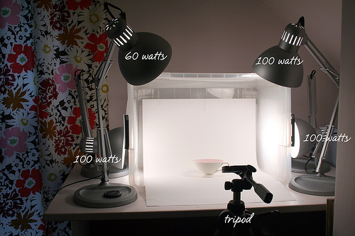 Lighting Setup for Photographing Products