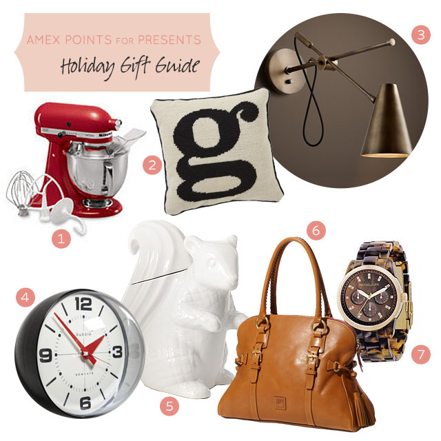 American Express Points For Presents Gift Guide