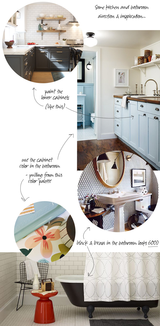 Kitchen and Bathroom Direction and Inspiration