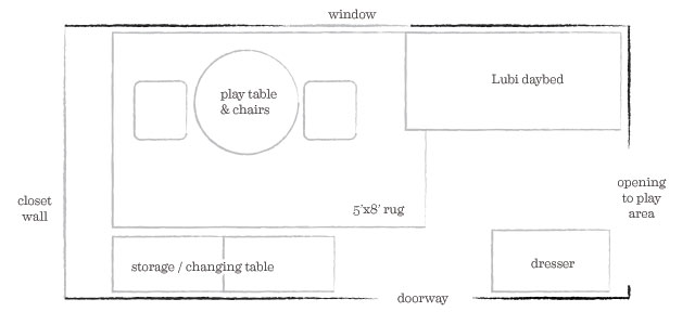 August's Room Layout with Lubi Daybed
