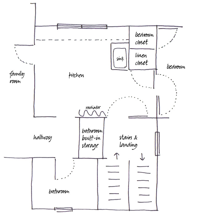 Second Kitchen Layout
