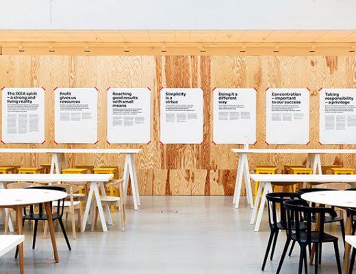 IKEA Business Practices