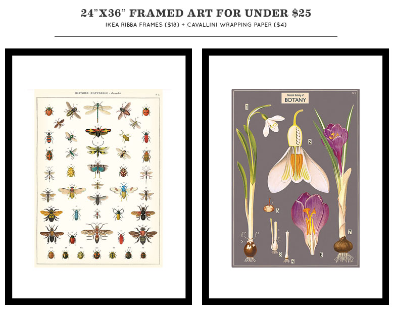 Awesome Framed Art Under $25 - Making it Lovely