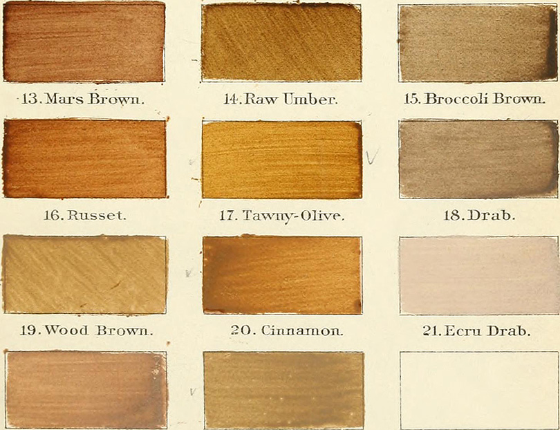 Nomenclature of Colors for Naturalists (By Internet Archive Book Images [No restrictions], via Wikimedia Commons)
