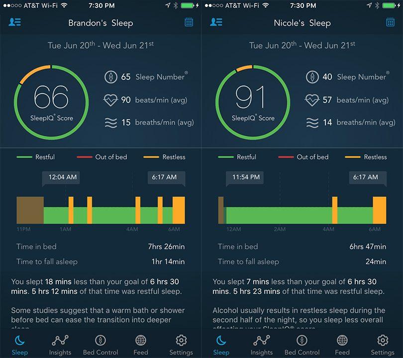 Sleep Number SleepIQ data