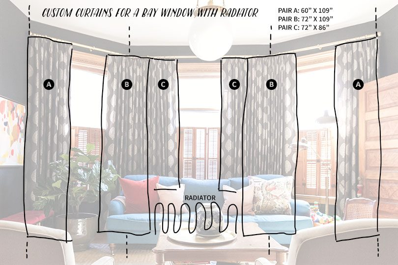 Custom Curtains for a Bay Window with Radiator | Making it Lovely, The Shade Store