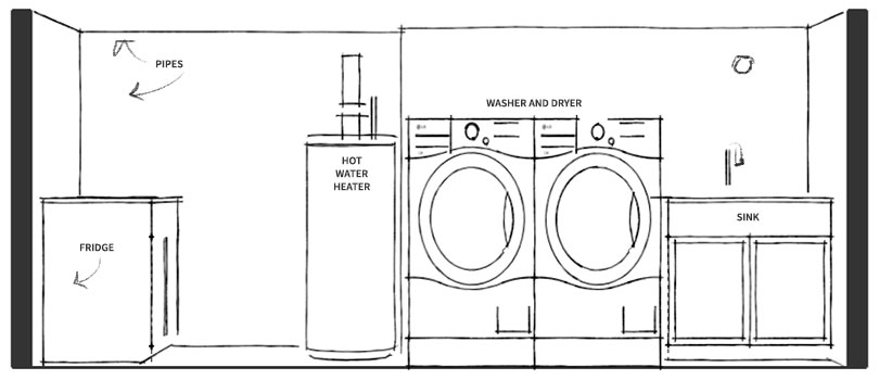 Laundry Elevation: Sink (SketchUp)