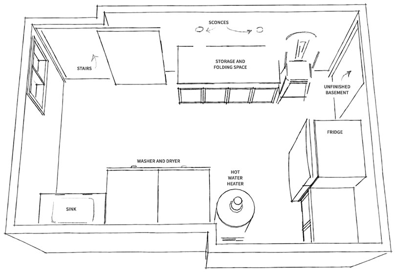 Laundry Room Overview 2